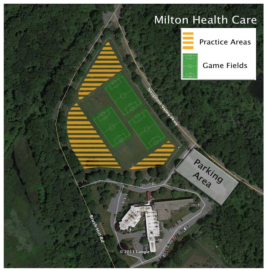 Milton Health Care